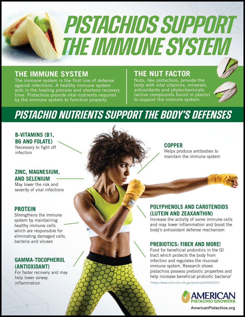 Pistachios Support the Immune System
